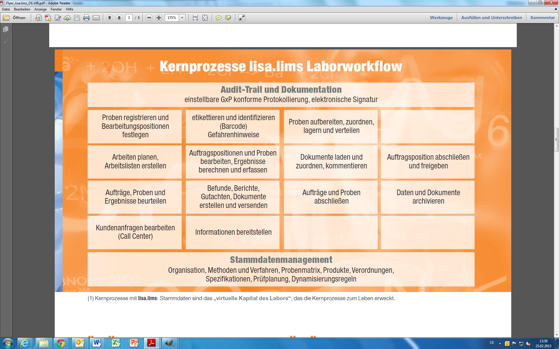 Kernprozesse lisa.lims Laborworkflow